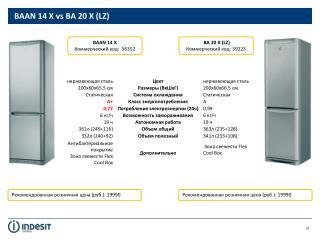BAAN 14 X vs BA 20 X (LZ)