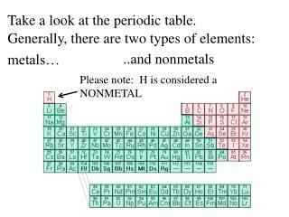 Take a look at the periodic table.