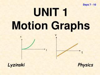UNIT 1 Motion Graphs