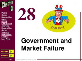 Government and Market Failure