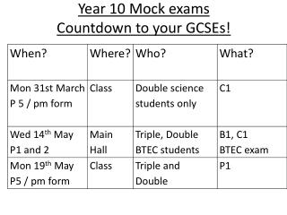 Year 10 Mock exams  Countdown to your GCSEs!