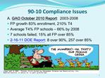 90-10 Compliance Issues