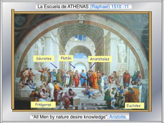 """""""All Men by nature desire knowledge"""":  Aristotle."""