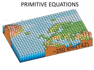 Primitive Equations