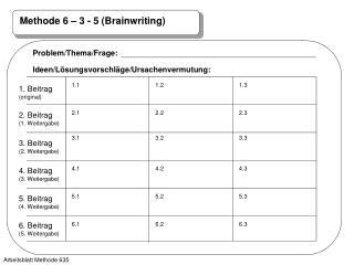 Methode 6 – 3 - 5 (Brainwriting)