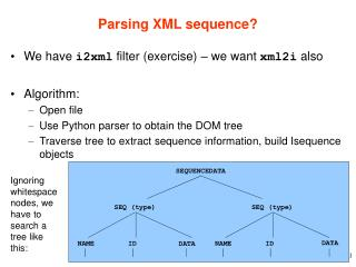 Parsing XML sequence?