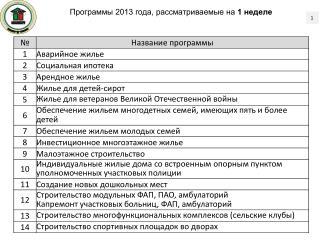 Программы 2013 года, рассматриваемые на  1 неделе