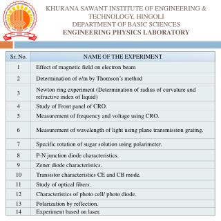 KHURANA SAWANT INSTITUTE OF ENGINEERING  TECHNOLOGY, HINGOLI DEPARTMENT OF BASIC SCIENCES  ENGINEERING PHYSICS LABORATOR