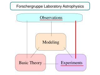 Forschergruppe Laboratory Astrophysics