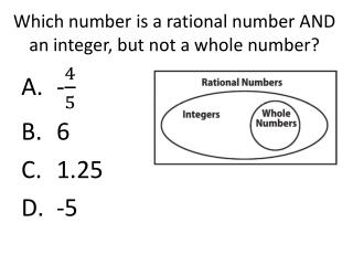 Which number is a rational number AND an integer, but not a whole number?