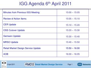 IGG Agenda 6 th  April 2011