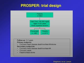 PROSPER: trial design