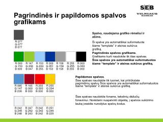 Pagrindinės ir papildomos spalvos grafikams