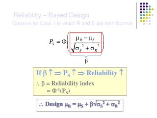 Reliability – Based Design