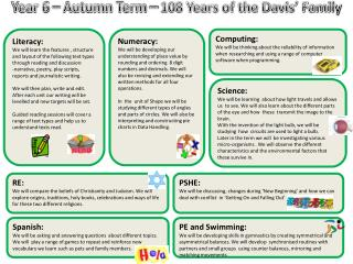 Year 6 –  Autumn  Term –  108 Years of the Davis' Family