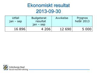 Ekonomiskt resultat  2013-09-30