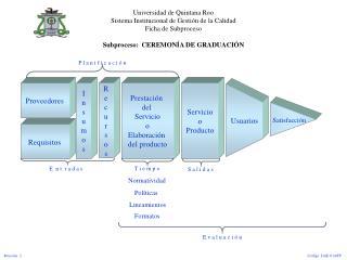 Universidad de Quintana Roo Sistema Institucional de Gestión de la Calidad Ficha de Subproceso