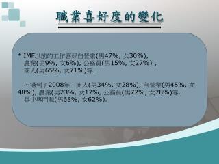 * IMF 以前的工作喜好自營業 ( 男 47%,  女 30%),  農業 ( 男 9%,  女 6%),  公務員 ( 男 15%,  女 27%) ,