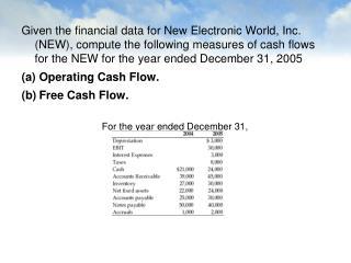 OCF = EBIT(1-T)+ Depreciation OCF = 30 000 – 8 000 + 3 000 OCF = 25 000 B) FCF = OCF – NFAI – NCAI