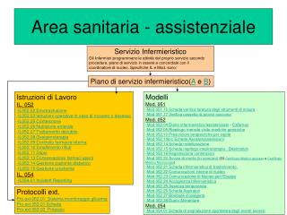 Area sanitaria - assistenziale