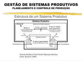 GESTÃO DE SISTEMAS PRODUTIVOS PLANEJAMENTO E CONTROLE DE PRODUÇÃO