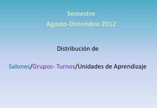 Distribución de  Salones / Grupos- Turnos /Unidades de Aprendizaje