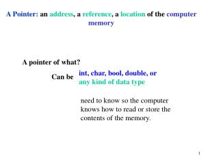 A Pointer:  an  address , a  reference , a  location  of the  computer memory