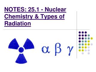 NOTES: 25.1 - Nuclear Chemistry & Types of Radiation
