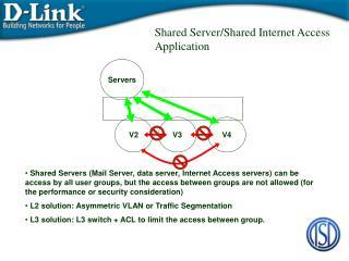 Shared Server/Shared Internet Access Application