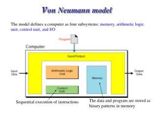 v on Neumann model