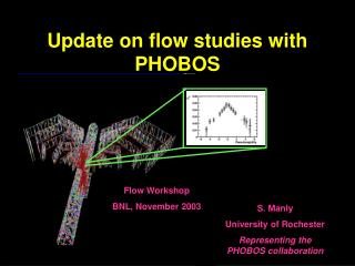Update on flow studies with PHOBOS