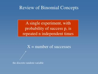Review of Binomial Concepts