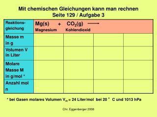 Mit chemischen Gleichungen kann man rechnen Seite 129 / Aufgabe 3