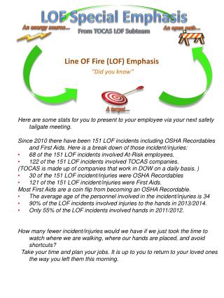 """Line OF Fire (LOF) Emphasis """"Did you know"""""""