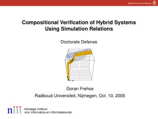 Compositional Verification of Hybrid Systems Using Simulation Relations Doctorate Defense