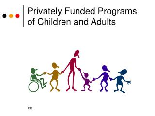 Privately Funded Programs of Children and Adults