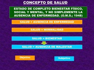 CONCEPTO DE SALUD