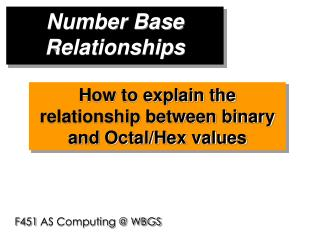 Number Base Relationships