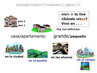 Exprésate Capítulo 5 Vocabulario 2, página 171
