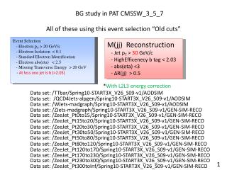BG study in PAT CMSSW_3_5_7