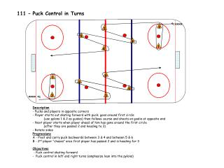 Description - Pucks and players in opposite corners