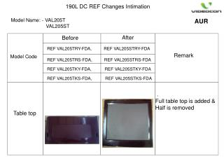 190L DC REF Changes Intimation