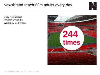 Newsbrand reach 22m adults every day