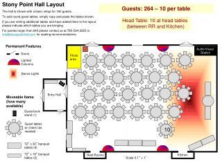 Guests: 264 – 10 per table