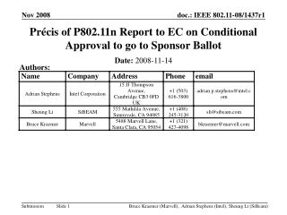 Précis of P802.11n Report to EC on Conditional Approval to go to Sponsor Ballot