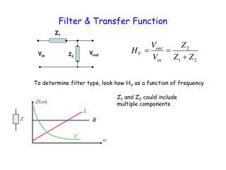 Filter & Transfer Function