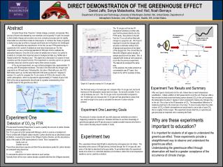 DIRECT DEMONSTRATION OF THE GREENHOUSE EFFECT