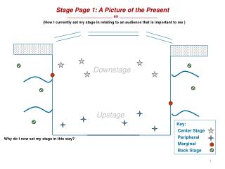 Stage Page 1: A Picture of the Present ____________________ as _________________