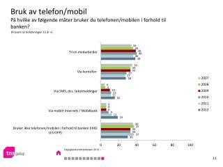 Bruk av telefon/mobil