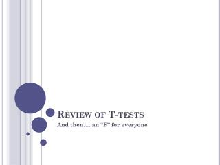 Review of T-tests